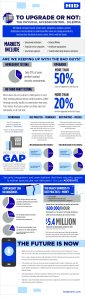 HID Global's latest physical access control infographic