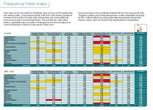 ORIC International Heat Maps taken from the new report